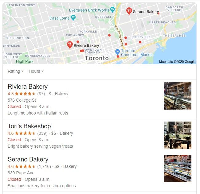 Local SEO Small Business Toronto AllinBrand